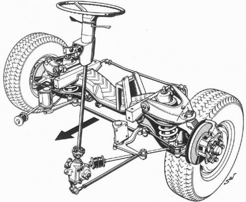 Przednie zawieszenie samochodów dostawczych VW LT 28 do 35