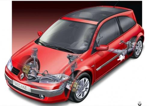 Renault Megane II Zawieszenie