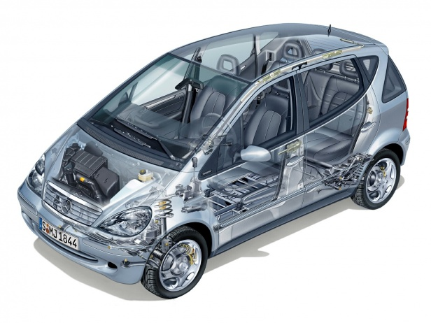 Mercedes klasy APrzekrój