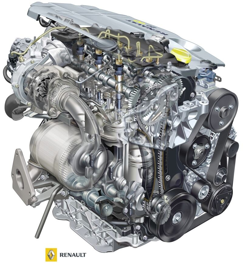 Renault megane 2 1.9 dci схема