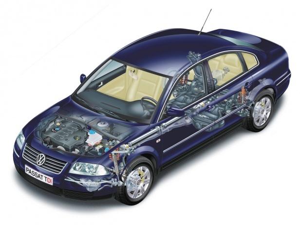 Volkswagen Passat B5 FL Przekrój