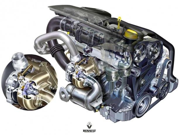 Renault Clio II Silnik 1.5 dCi