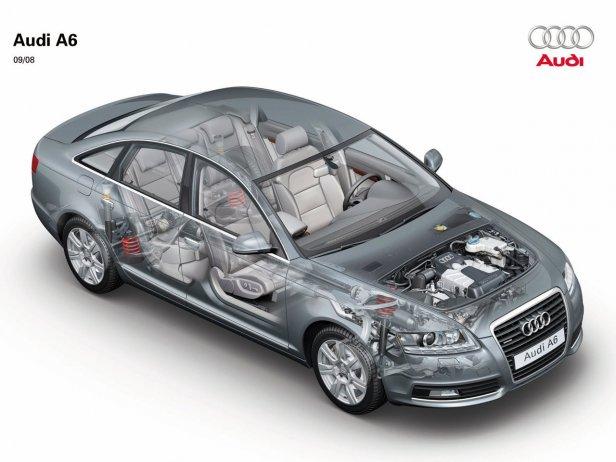 Audi A6 Przekrój