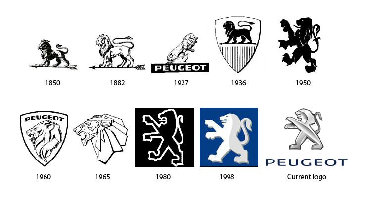 Dzikie I Mityczne Zwierzeta W Emblematach Marek Samochodowych Cz 1