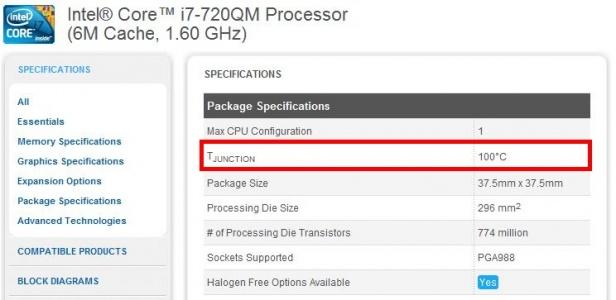 Próg termiczny dla Intel Core i7-720QM