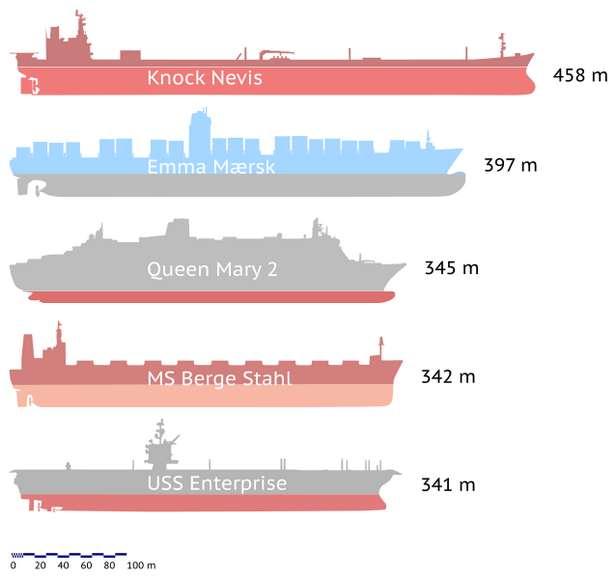 Knock Nevis iinne wielkie okręty (Fot. Wikimedia commons/Delphine Ménard/Lic. CC by-sa)