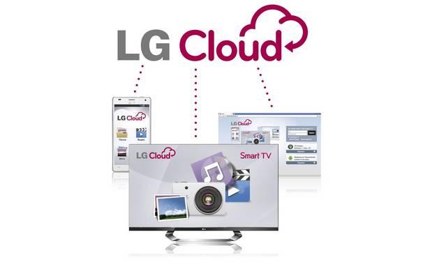 LG Cloud ułatwia wymianę treści między różnymi urządzeniami