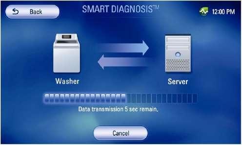 Smart Diagnosis (Fot. Engadget.com)